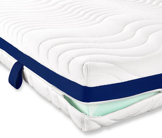 irisette® 7-zónová matrace ze studené pěny, střih 3D kostka, H 2: střední, cca 90 x 200 cm