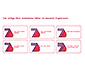 SINGER® Overlock-Nähmaschine »Heavy Duty 14HD854«