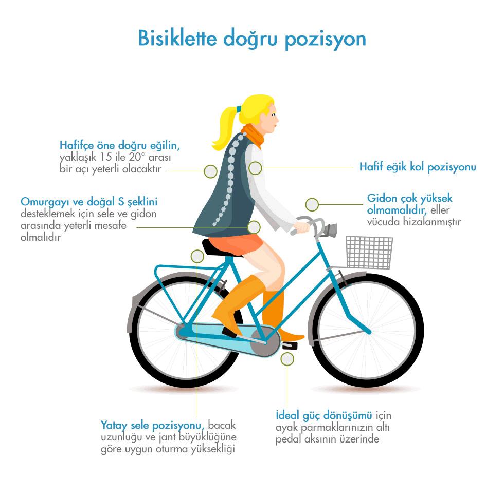 Bisiklet Rehberi | Tchibo
